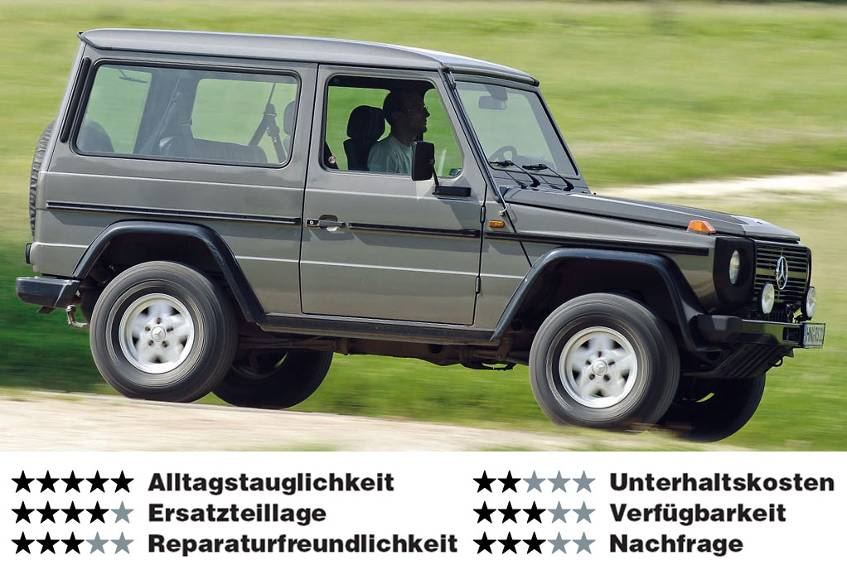 kaufberatung mercedes benz g modell w460. Black Bedroom Furniture Sets. Home Design Ideas